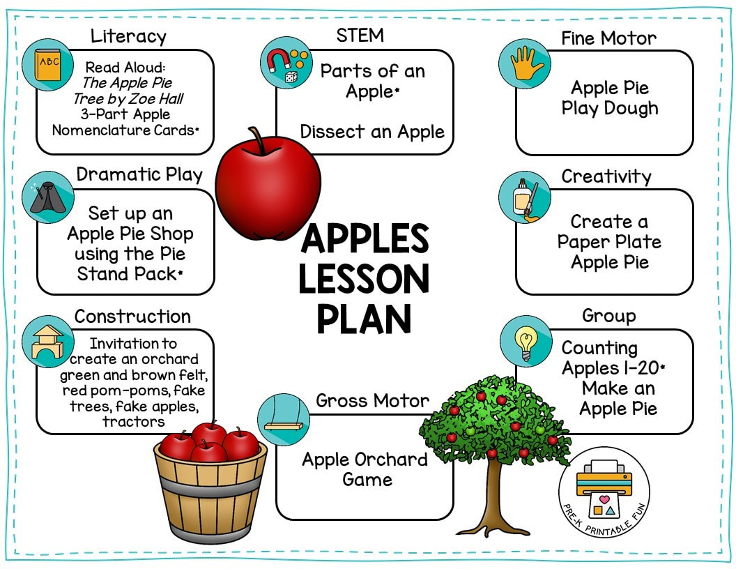 image relating to Apples to Apples Cards Printable referred to as Preschool Apple Routines - Pre-K Printable Enjoyment